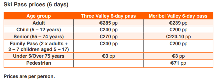 Meribel Ski Pass Guide to Prices